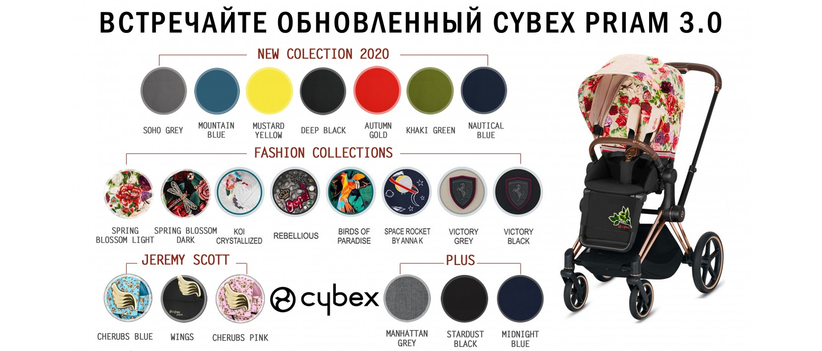 Cybex Priam 2020